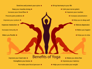 Yoga Benefits 2020